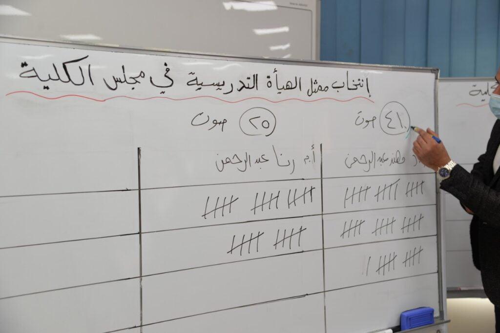 عدد اصوات التي حصل عليها المرشحين